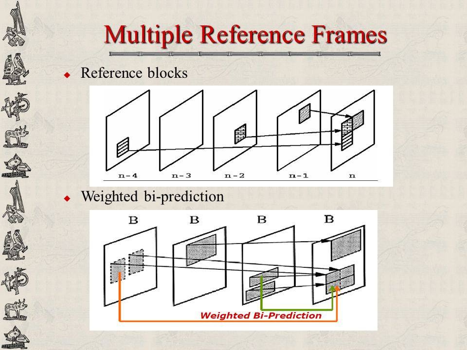 Multiple Reference Frames