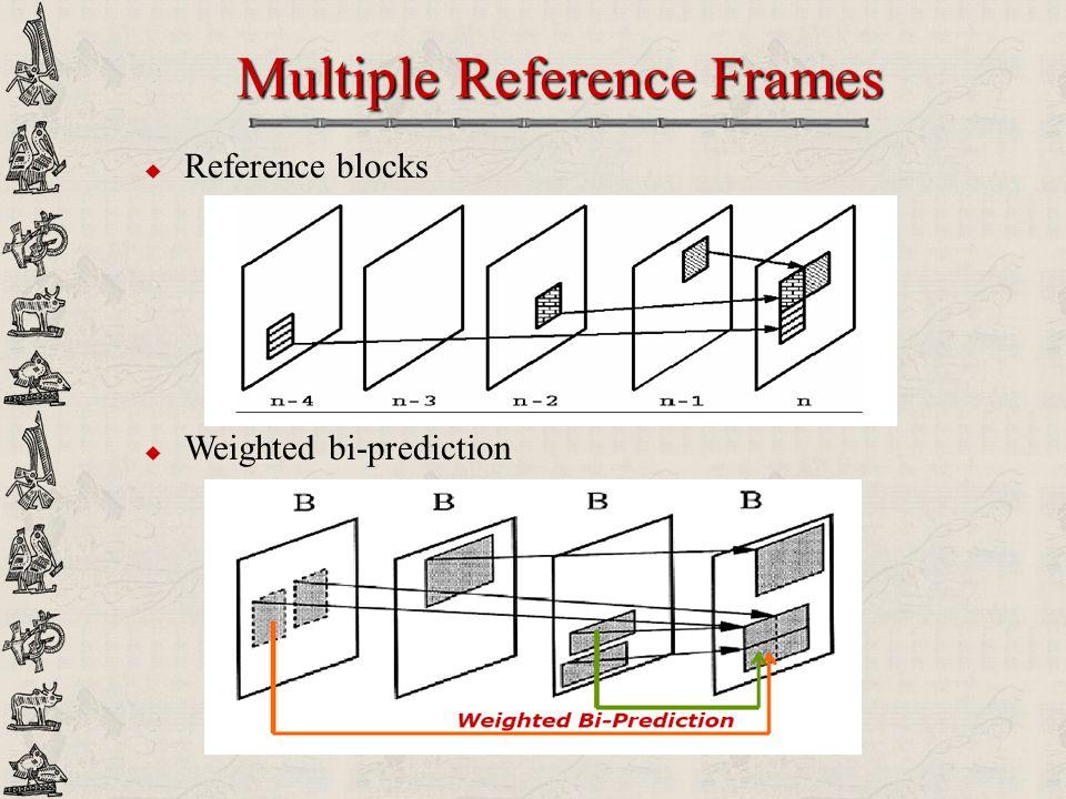 Multiple Reference Frames