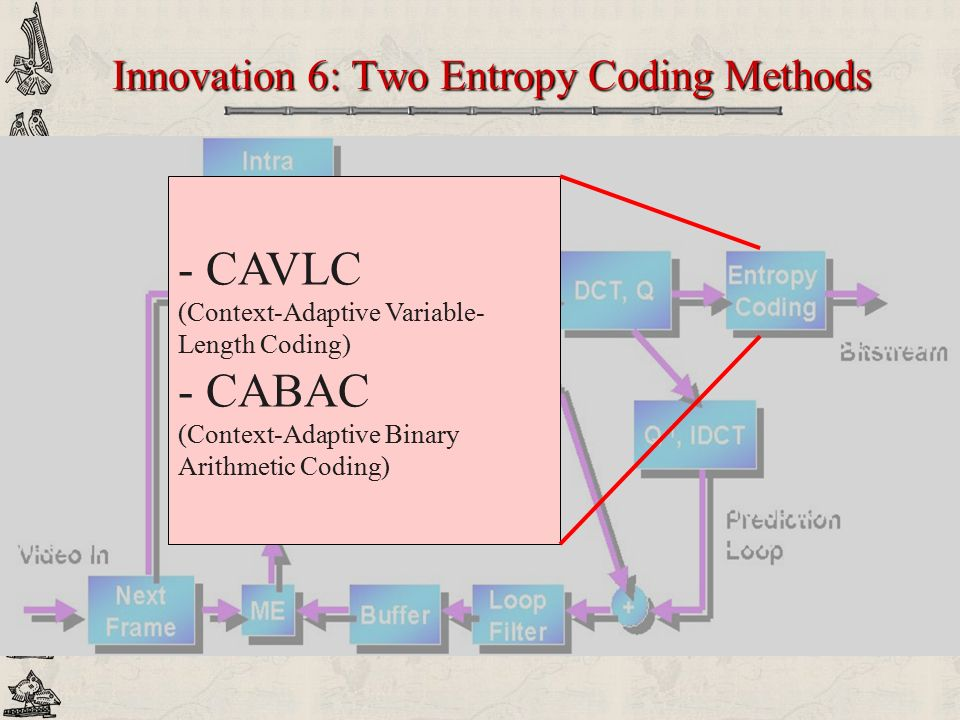 Innovation 6: Two Entropy Coding Methods