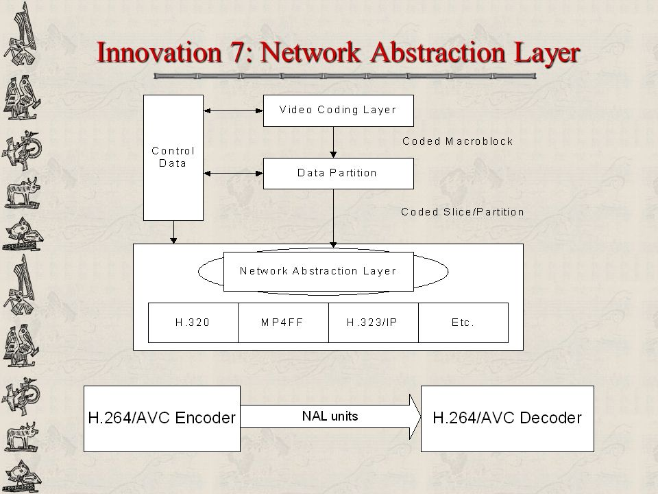 Innovation 7: Network Abstraction Layer