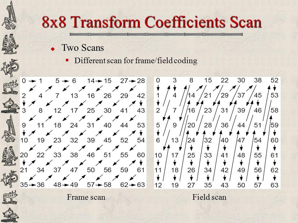 8x8 Transform Coefficients Scan