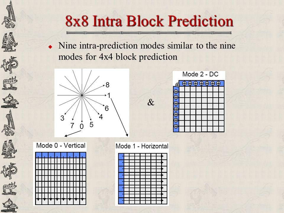 8x8 Intra Block Prediction
