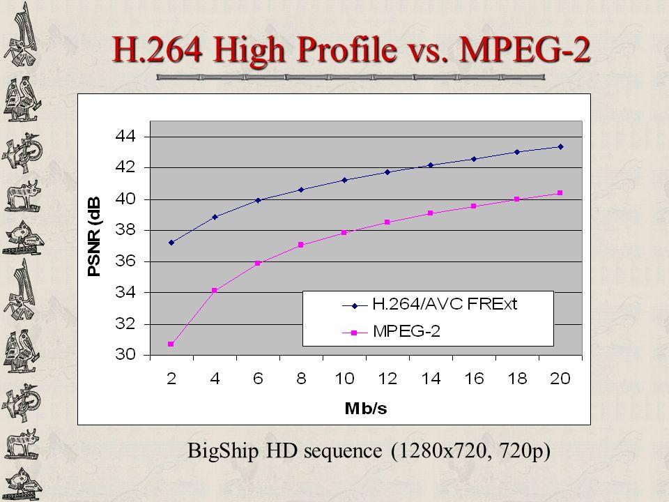 H.264 High Profile vs. MPEG-2 BigShip HD sequence (1280x720, 720p)