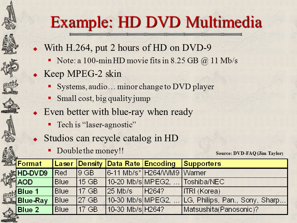 Example: HD DVD Multimedia