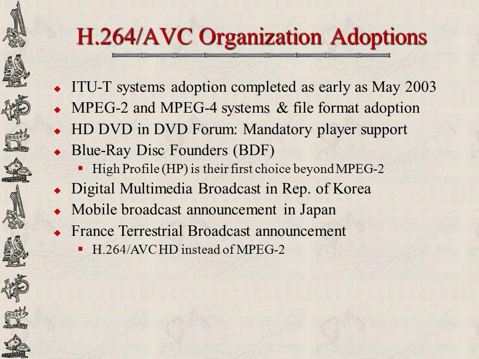 H.264/AVC Organization Adoptions