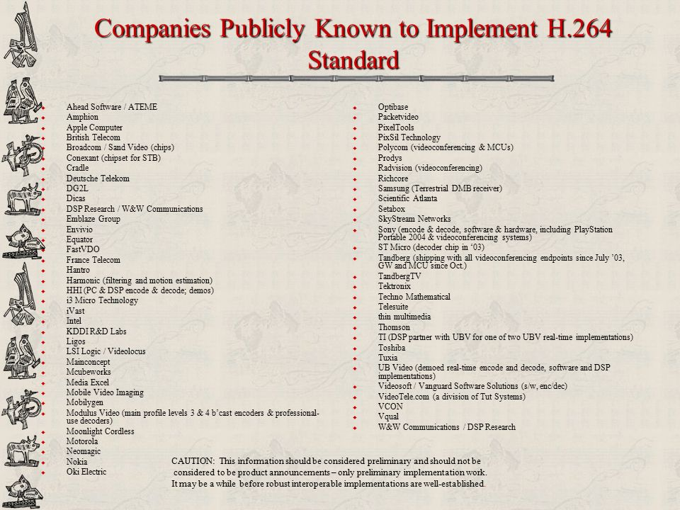 Companies Publicly Known to Implement H.264 Standard