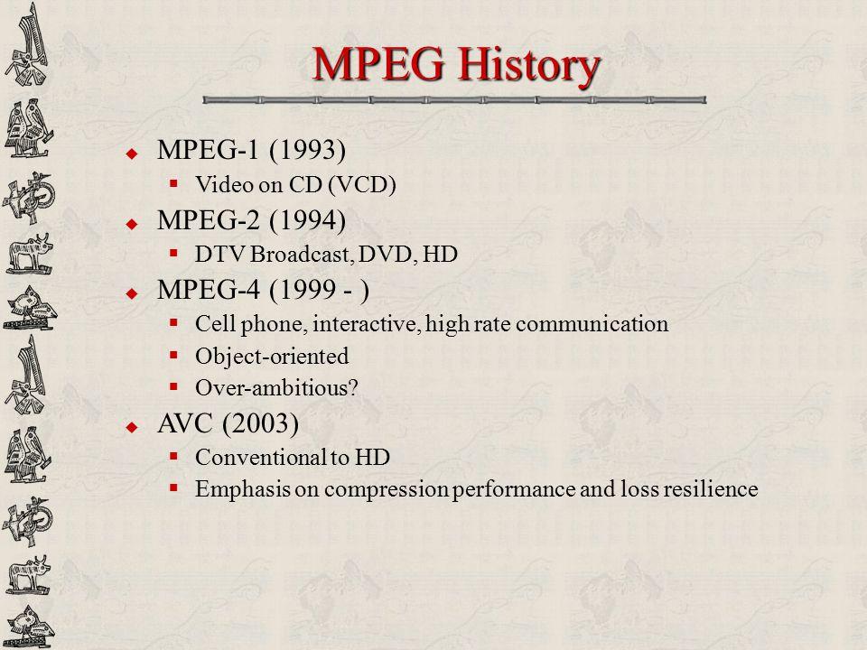 MPEG History MPEG-1 (1993) MPEG-2 (1994) MPEG-4 (1999 - ) AVC (2003)