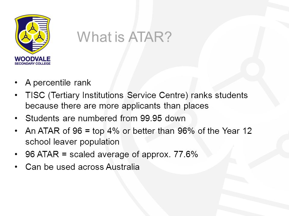 What is ATAR A percentile rank