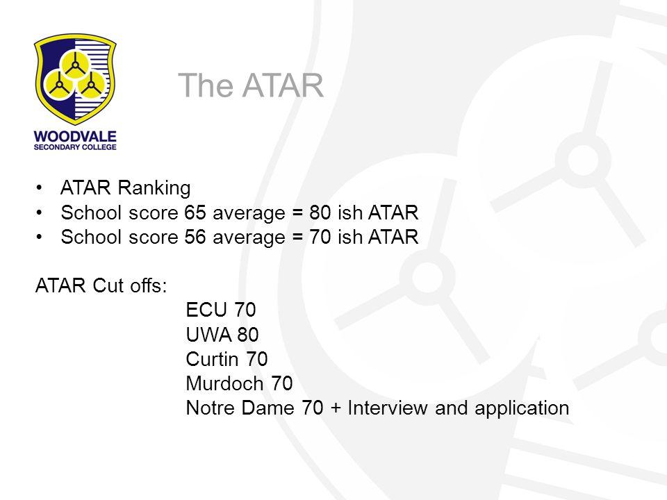 The ATAR ATAR Ranking School score 65 average = 80 ish ATAR