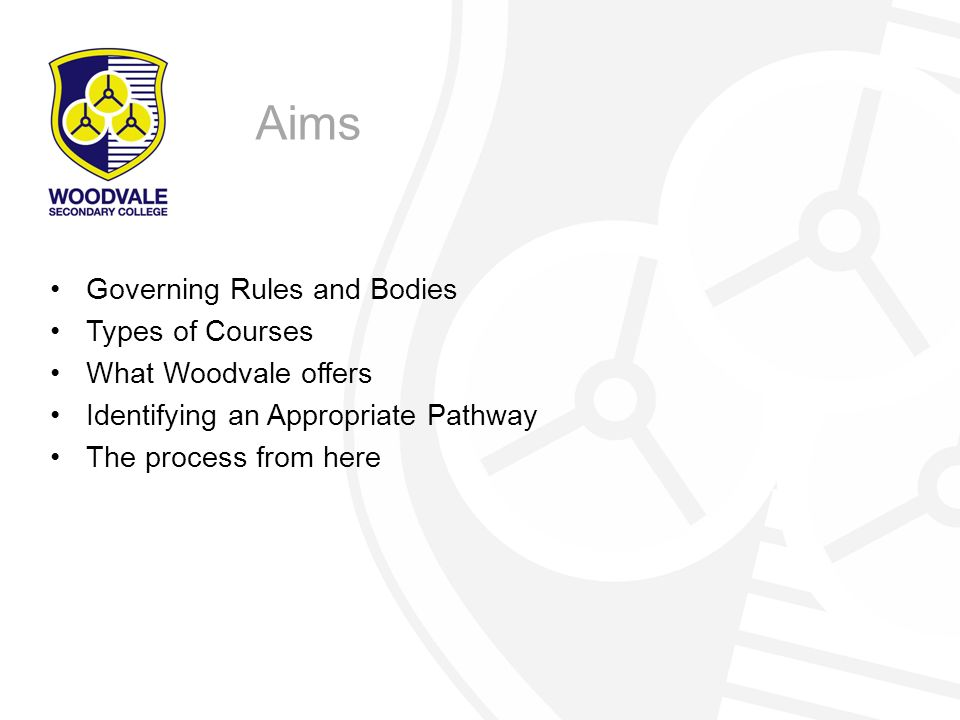Aims Governing Rules and Bodies Types of Courses What Woodvale offers