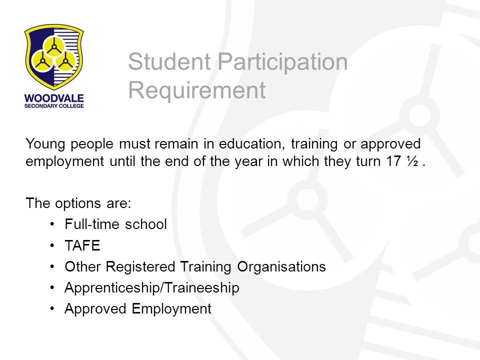 Student Participation Requirement