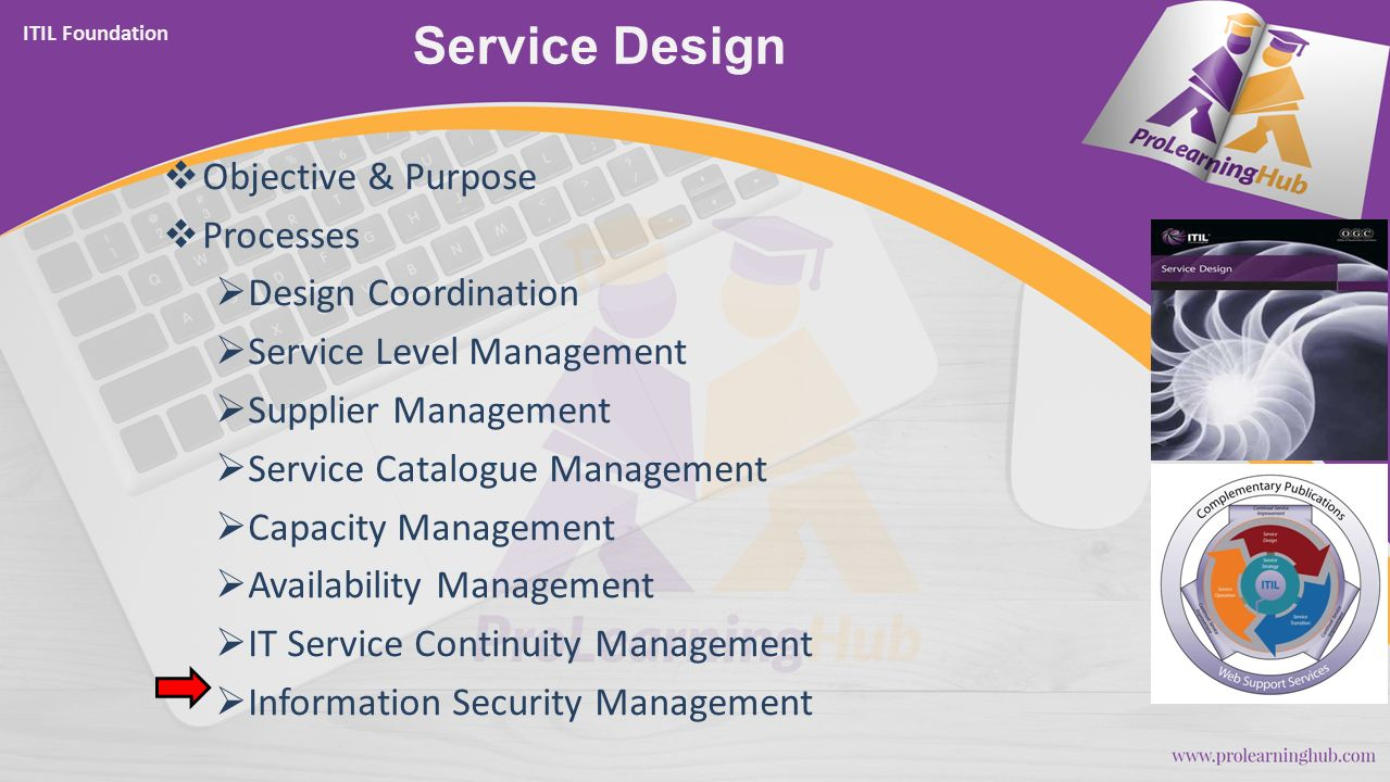 main purpose of security management Which definition describes the main purpose of a security information and event management solution a a database that collects and categorizes indicators of compromise to evaluate and search for potential security threats b a monitoring interface that manages firewall access control lists for duplicate.