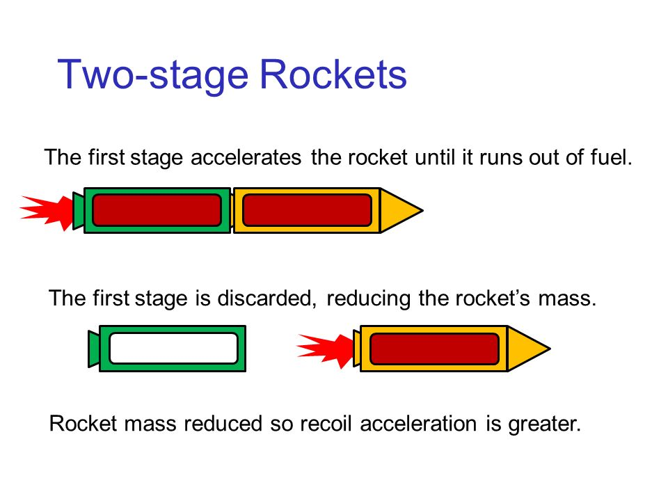 rocket player how to stop repeat