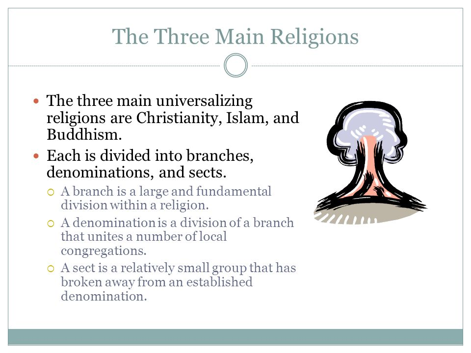 Chapter Religion Ppt Video Online Download - Main religions