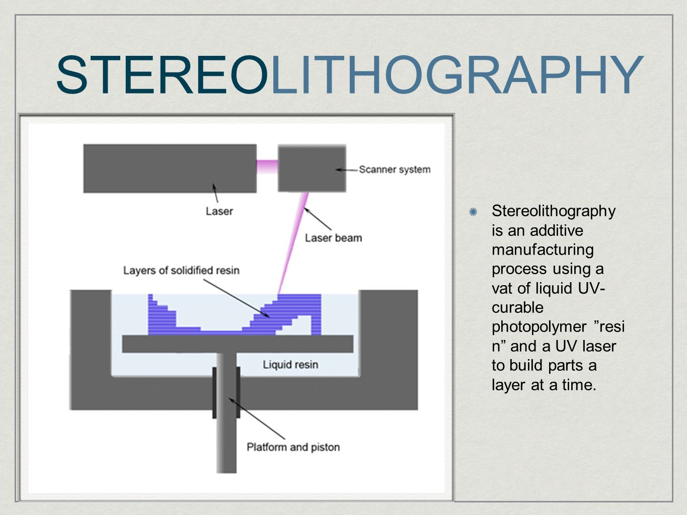 additive manufacturing stereolithography and selective laser Selective laser sintering  (design for additive manufacturing) sla (stereolithography)  (design for additive manufacturing) sla.