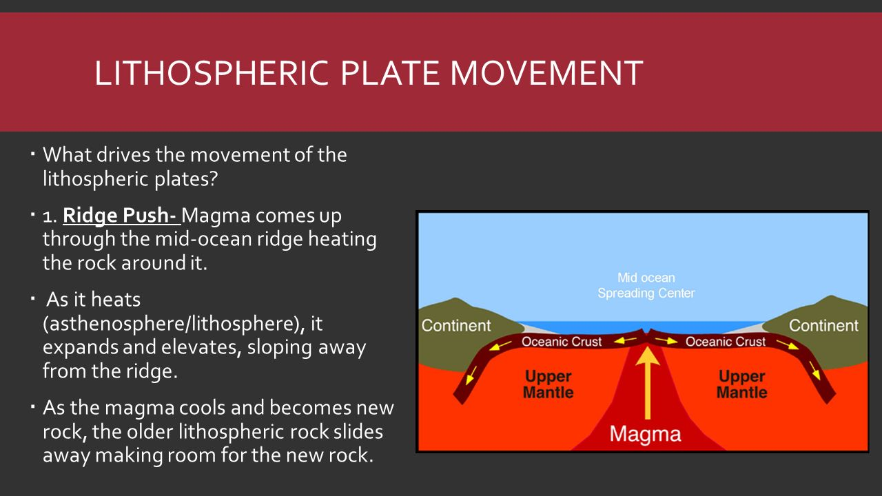 Plate tectonics earthquakes volcanoes ppt download 6 lithospheric plate movement robcynllc Choice Image