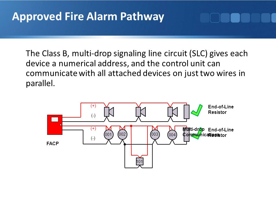 Fire Alarm Wiring Diagram For Class X - Wiring Source •