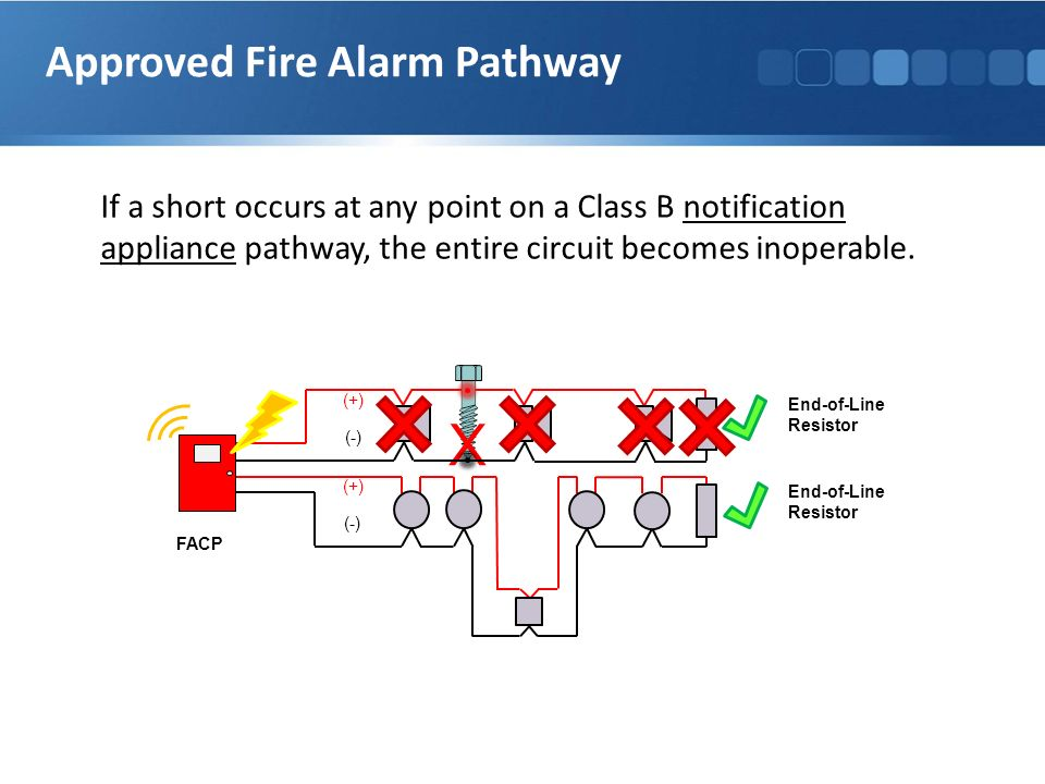 Unique Class A Fire Alarm Wiring Photo - Electrical Diagram Ideas ...