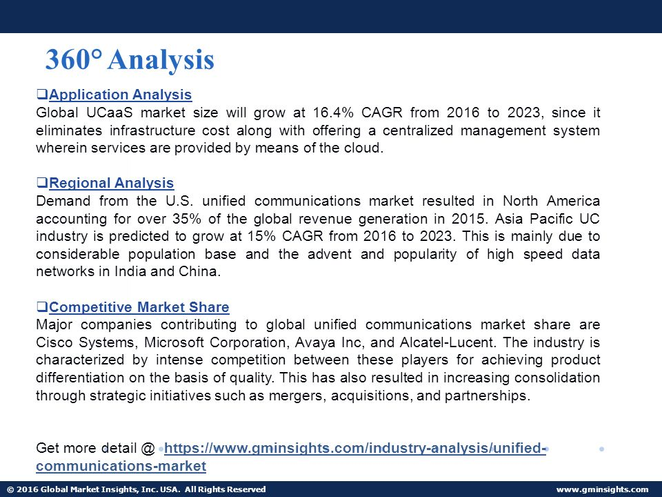 Unified Communications Market 2016 Ppt Video Online Download