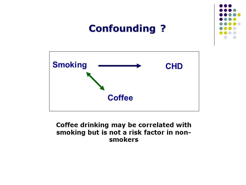 Smoking chd