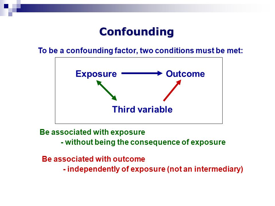 5 - Bias, Confounding and Effect Modification