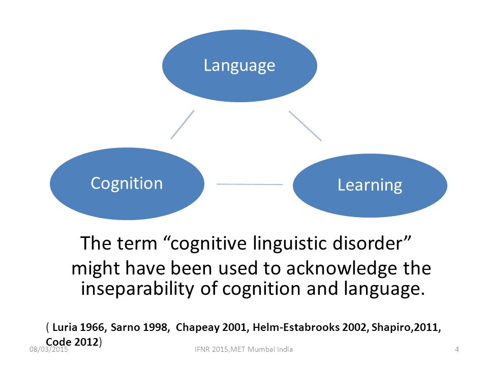 categories an essay on cognitive linguistics Laud paper, noin this essay, i will first attempt to place cognitive linguistics within the context of contact, in the process either creating new categories or restruc turing already cognitive linguistics emerged as a movement in the mid-1980s.