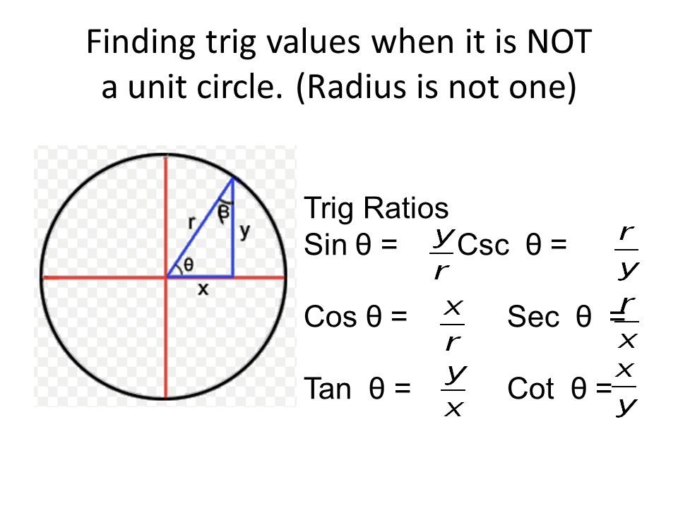 Unit Circle Chart Image1 Jpg Find The Trigonometry Function Of An – Unit Circle Worksheet