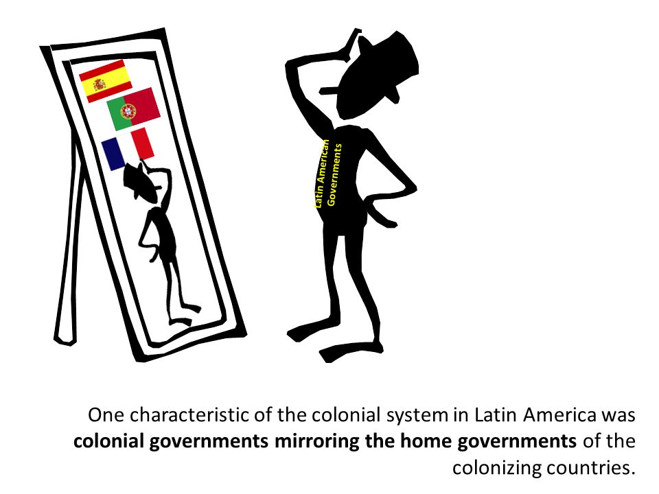 Latin American Governments 65