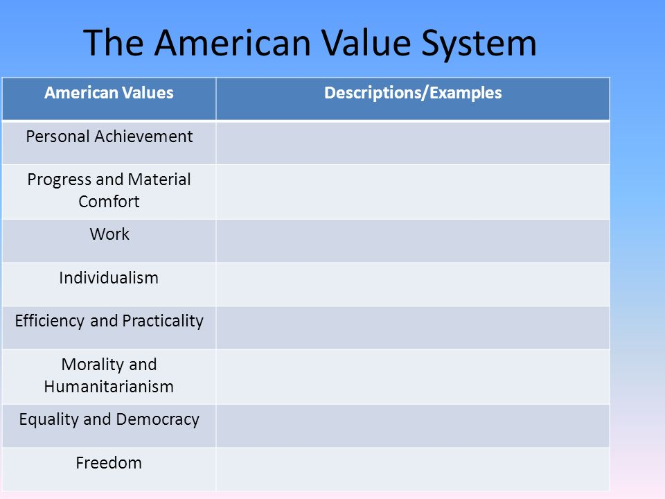 american value systems In this lesson, we will examine a few of america's core values we will focus especially on liberty, self-government, equality, individualism.