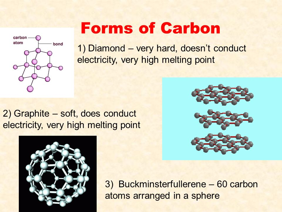 Demonstrate understanding of aspects of carbon chemistry - ppt ...