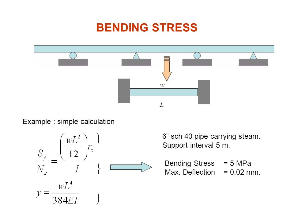 Bending Stress Of Pipe - Ronniebrownlifesystems