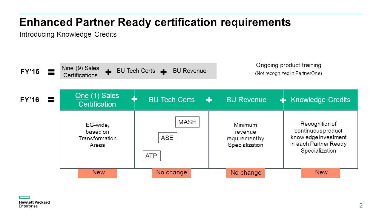 Partner enablement leila el alaoui ppt download enhanced partner ready certification requirements xflitez Gallery