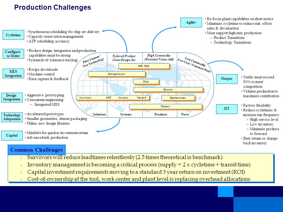 run time adaptation of service feedback control System the micro-service based execution model, the feed- back control-based   a feedback control-based resource adaptation mecha- nism for wfms and  as  the duration between t and the time when the workflow's 2in the following, we.