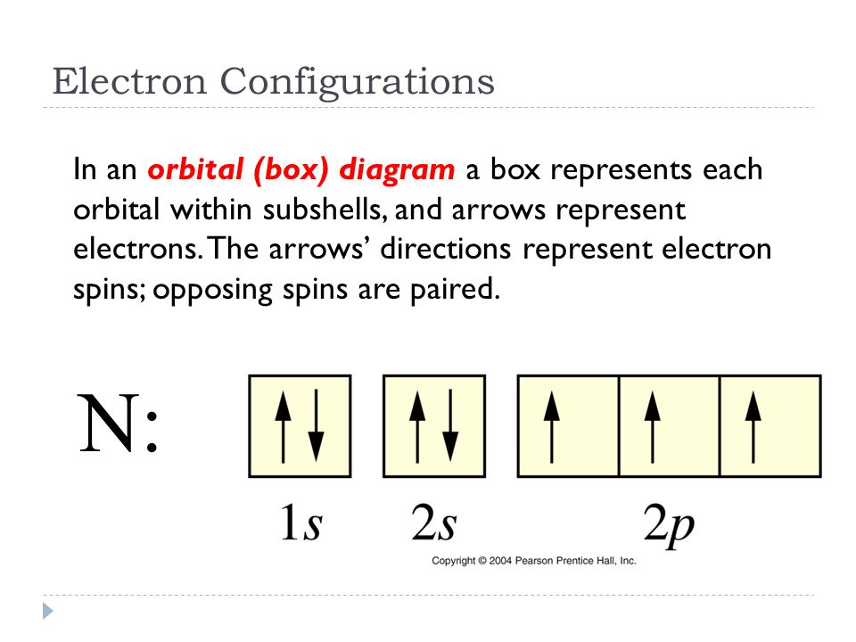 how to draw electron configuration arrows