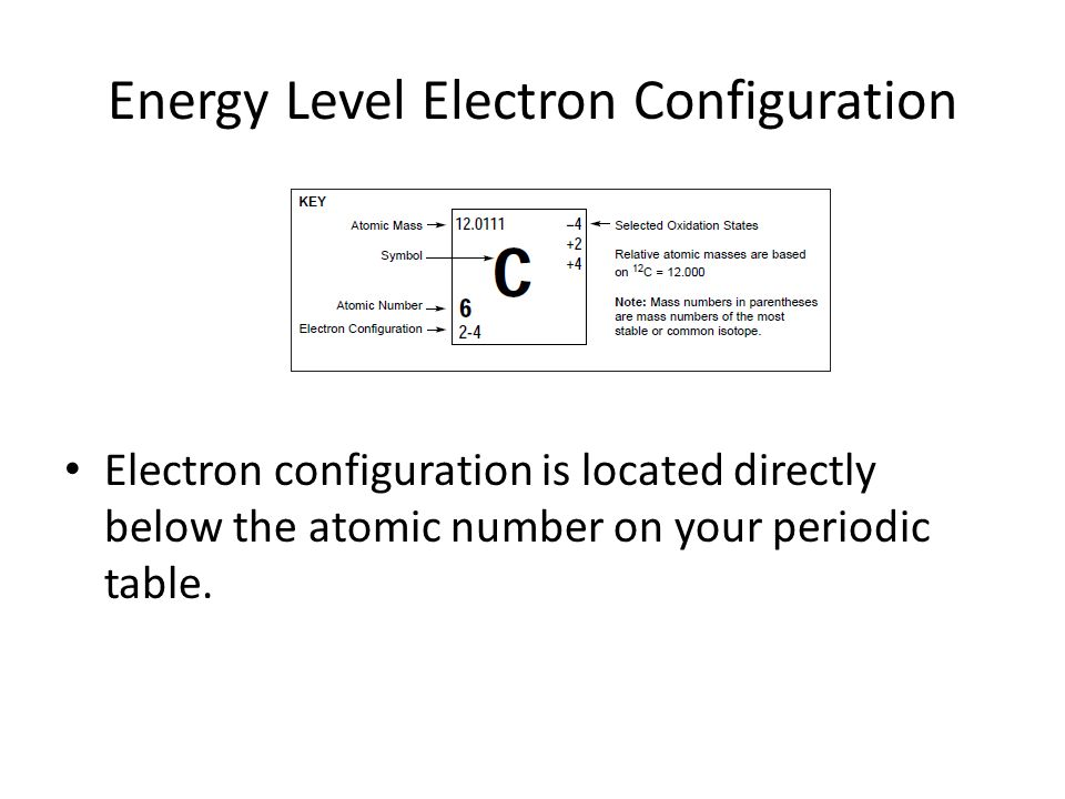 Electron configuration ppt video online download atomic number on your periodic table energy level electron configuration urtaz Choice Image