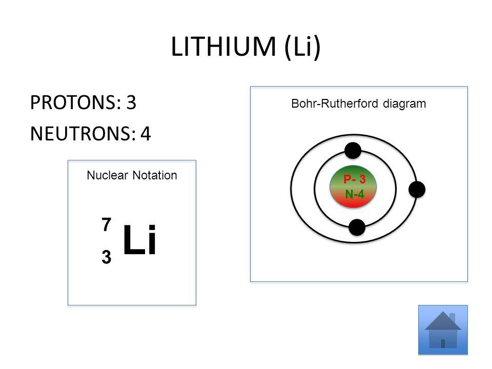 Bohr Diagram Nitrogen Using the Main Group E...