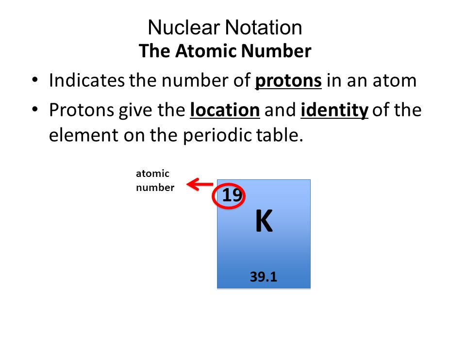 k nuclear notation the atomic number - Periodic Table Atomic Number 19