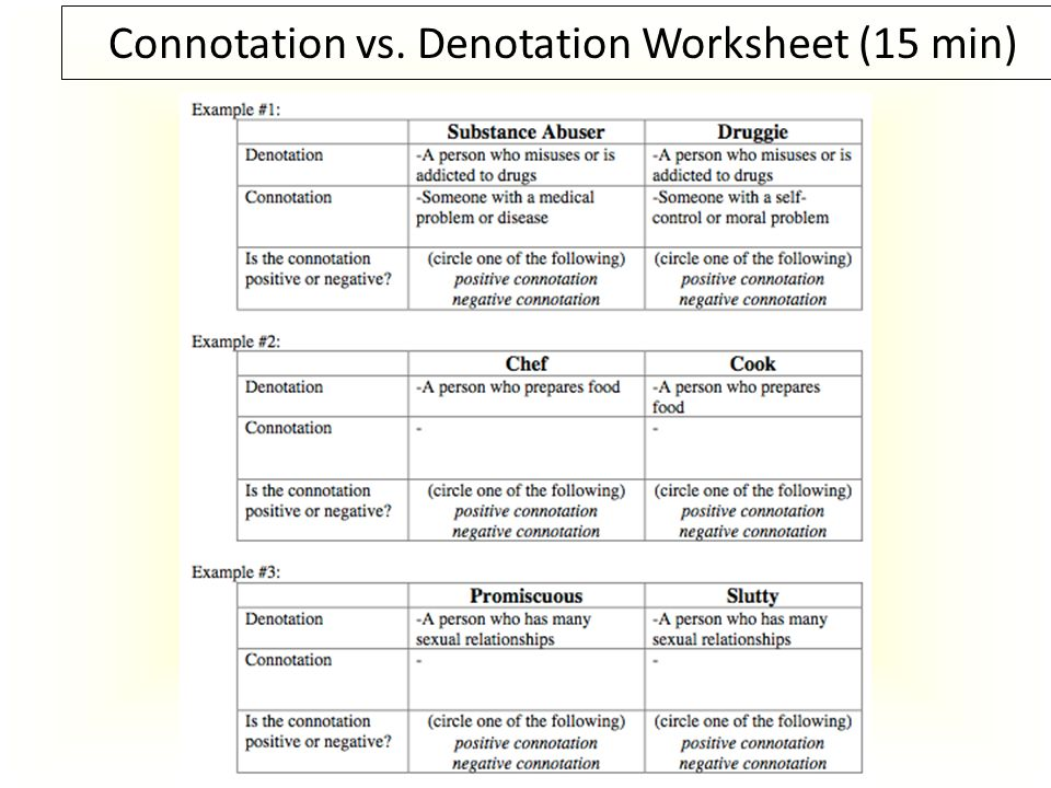 Connotations And Denotations