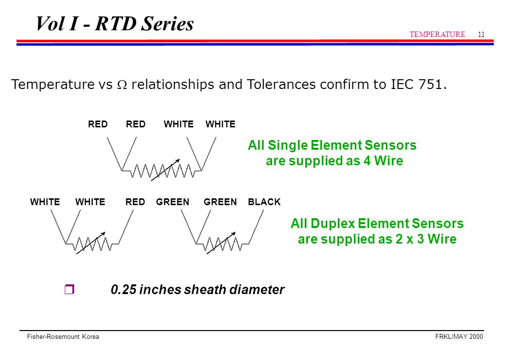 Rtd Sensor Temperature Ppt Video Online Download: Duplex Rtd Wiring Diagram At Imakadima.org