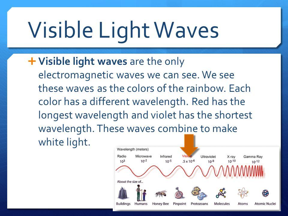 Electromagnetic Spectrum - ppt video online download