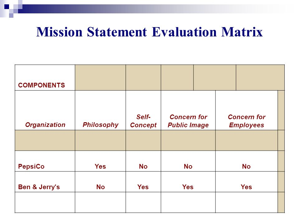 mission statement evaluation Following is an example of a mission statement from a successful grant proposal: our mission is to establish a self-sustaining evaluation to the potential.