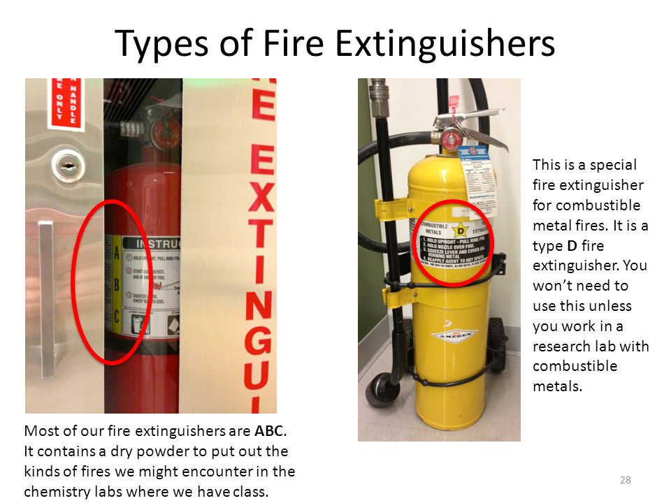 how to put out different types of fires