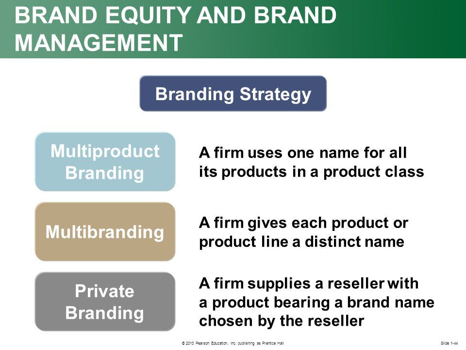 Product And Service Strategy And Brand Management  Ppt Video Online