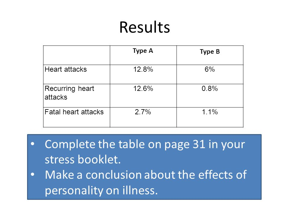 stress booklet Stress solutions a heart-based living approach, based on 18 years of research, for transforming stress, anger, anxiety and other negative emotions.