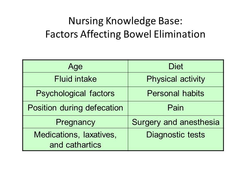 Bowel Elimination Regular Elimination Of Bowel Waste