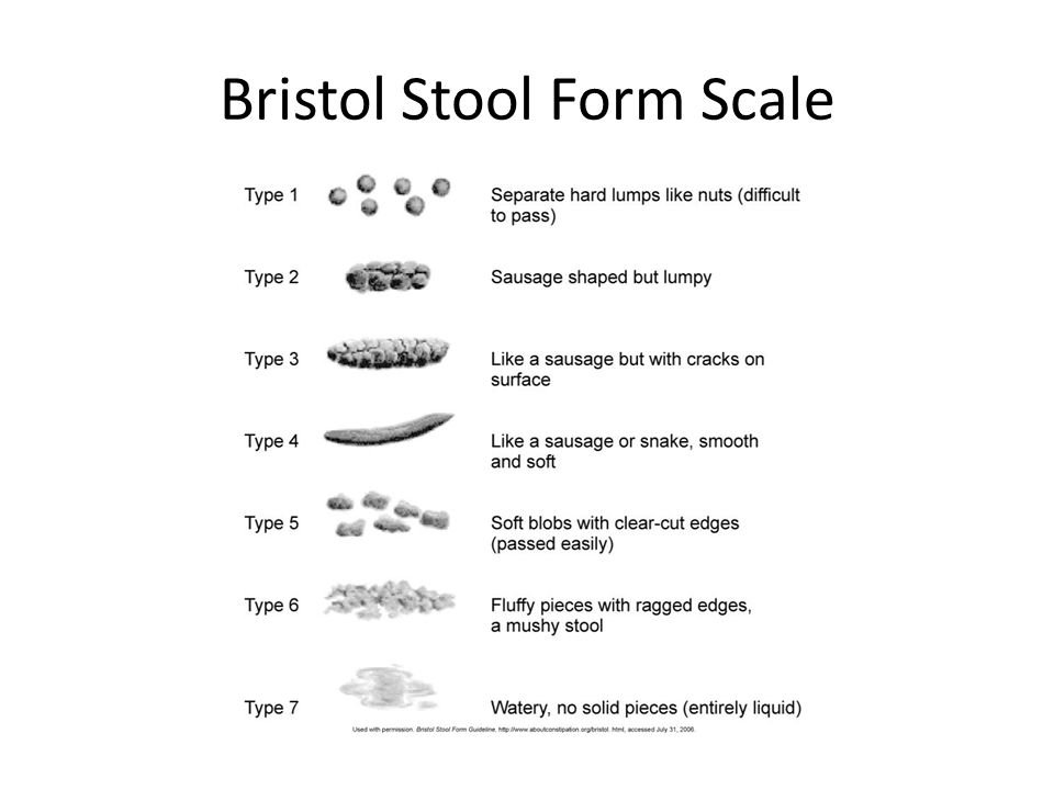 Impacted Stools Bowel Cleansing 5 Signs And Symptoms Of