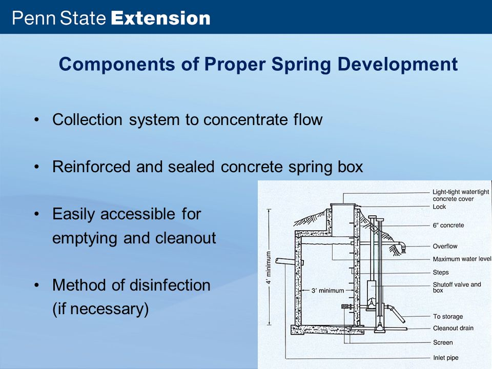 An Introduction To Private Water Systems Ppt Download