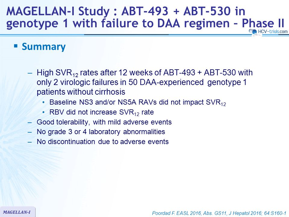 MAGELLAN-I Study : ABT ABT-530 in genotype 1 with failure to DAA regimen – Phase II