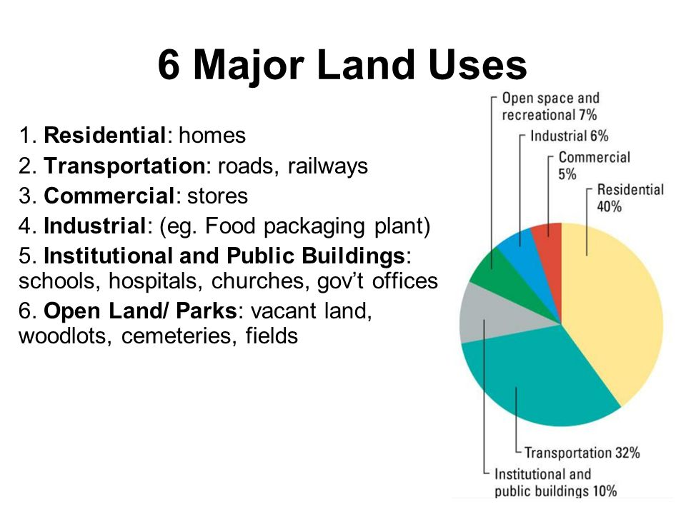 Urban Land Use Chapter ppt video online download