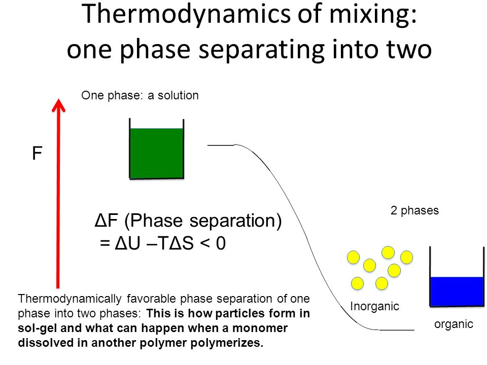 phase separation solutions final Phase separation kinetics in compressible polymer solutions: computer  at  temperatures both above and below the end point of the triple line.